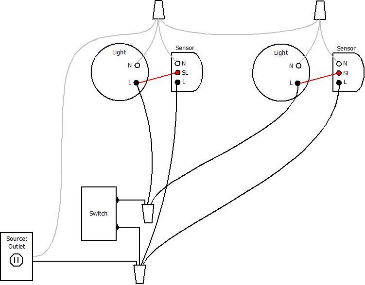 Bypass Motion Sensor - Add Switch To Lights