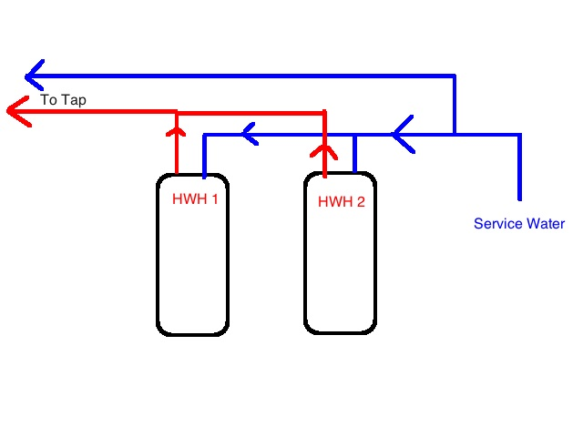 Water Heaters In Series Diagram - Data Schema •