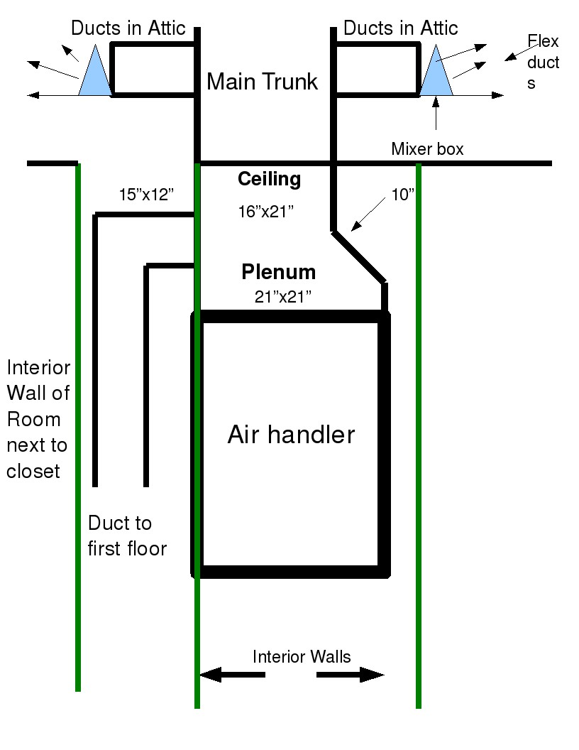Planning on New duct work..any feedback...-diagram3.jpg