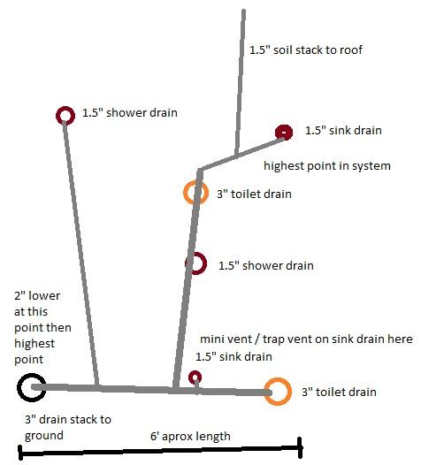 plumbing stack issues?-diagramj.jpg
