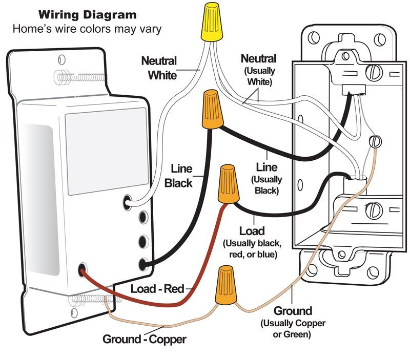 Problem with my new dimmer's wiring-dimmer.jpg