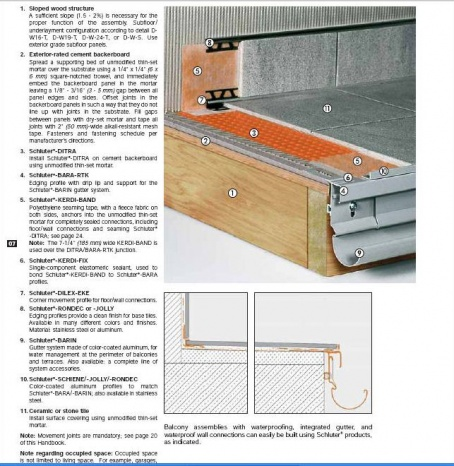 What Should Use Waterproof Membrane For Outdoor Tile Project Flooring Diy
