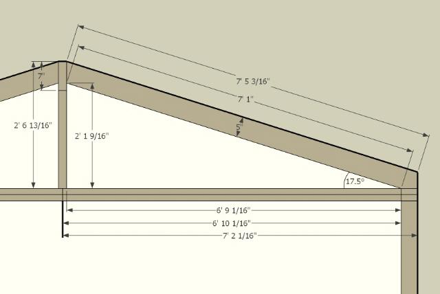 ridge board height-diy-rafters.jpg