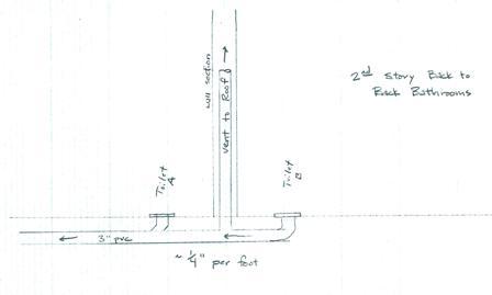 Sewer Line Problem...  puzzling!!-doc121109-0001.jpg