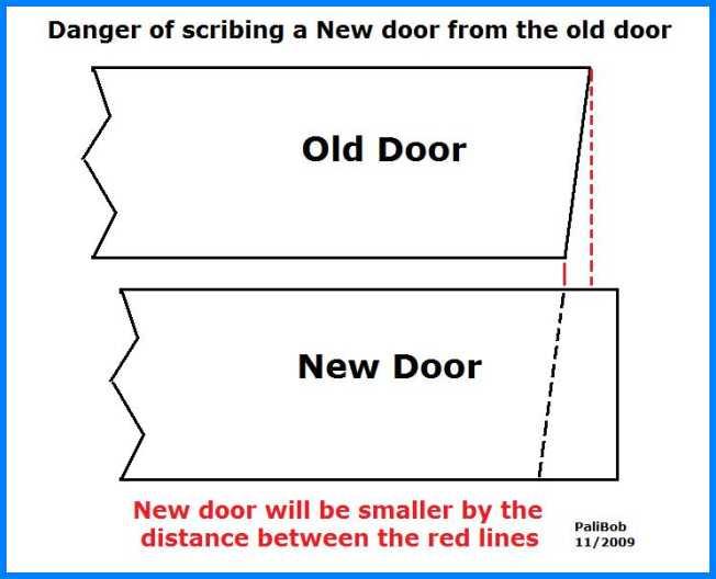 installing door slab.-door-scribe-error.jpg