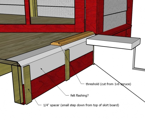 Screenhouse in the woods-door-sill-detail-2.jpg