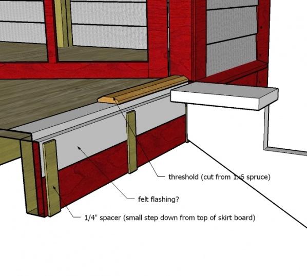 Screenhouse in the woods-door-sill-detail.jpg