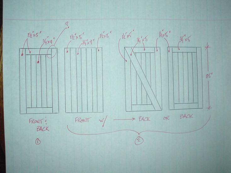 Making doors-door-sketch.jpg