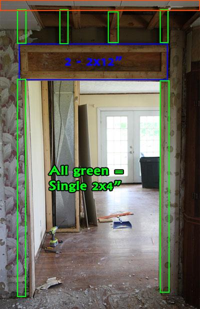 Raising Doorway Header-doorway.jpg