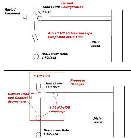 "How to outline the 1 1/2"" PVC drain-drain-changes.jpg"