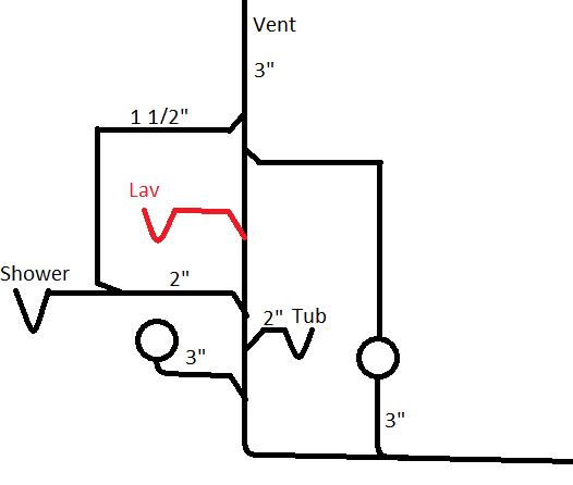 Adding lav drain - vent needed?-drain-setup.png