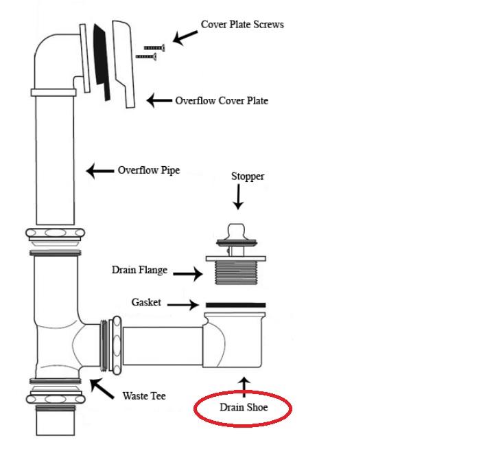 Drain shoe missing?-drain-shoe.jpg