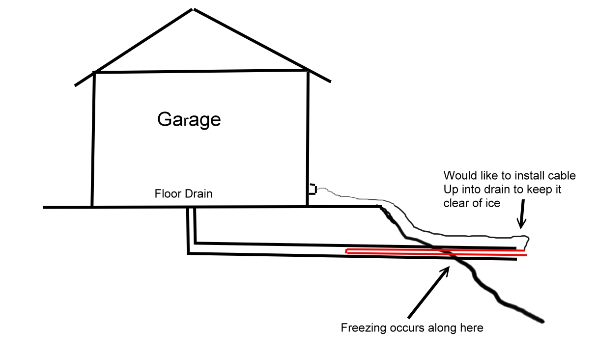 Frozen Garage Floor Drain General Diy Discussions Chatroom Detached Wiring Details Sketch