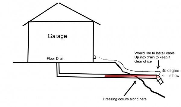 Frozen Garage Floor Drain Drain Sketch
