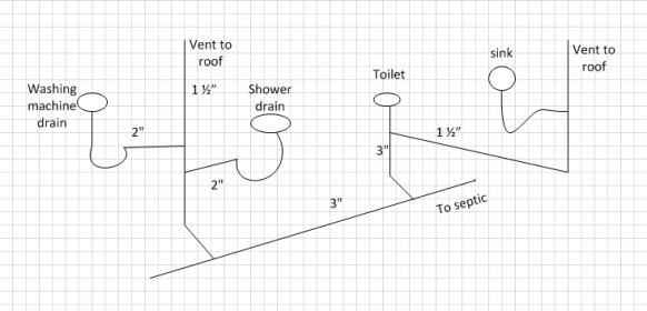 wet vent for shower-drain3.jpg