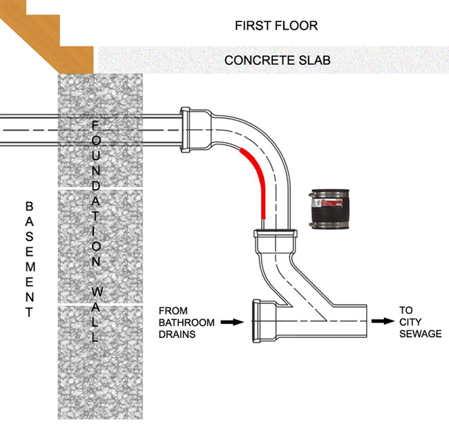 Req opinions on professionally completed drain repair.-drain_pipe.jpg