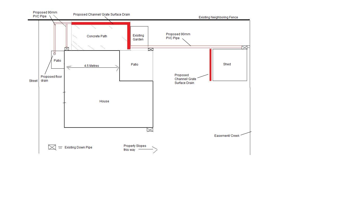 Extraordinary Drain Plans For My House Ideas Image design house – Where To Find Plumbing Plans For My House