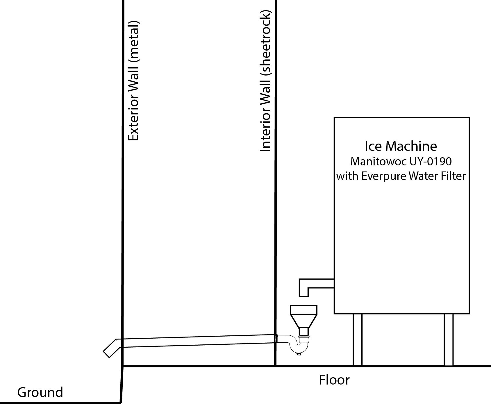Plumbing for an Ice Machine-drainageplumbing.jpg