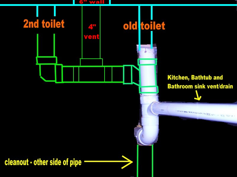 Adding a second toilet.-drains.jpg