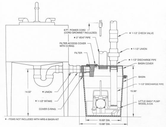 washing machine drain pipe diagram