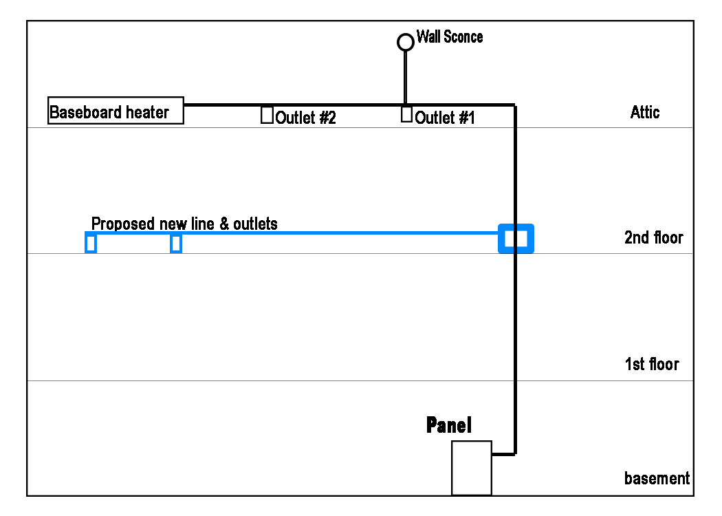 Old House New Wiring Question - Electrical