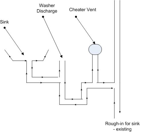 Sink + washer piping - help? pls?-drawing1.jpg