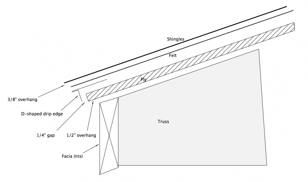 Drip Edge Etc Will This Be Ok Roofing Siding Diy