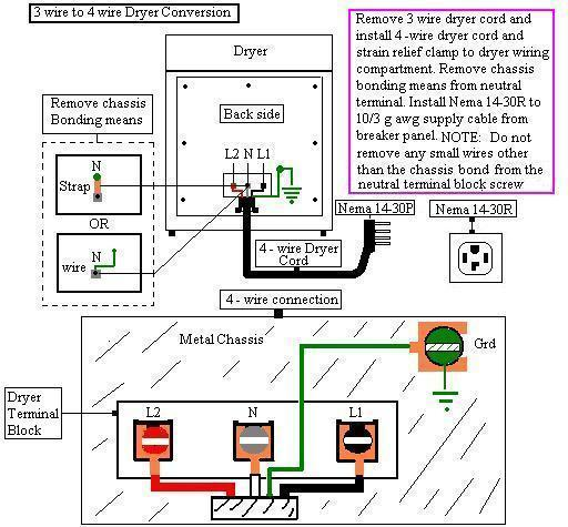 wiring diagram for a 4 prong dryer outlet wiring 4 wire dryer outlet diagram images on wiring diagram for a 4 prong dryer outlet