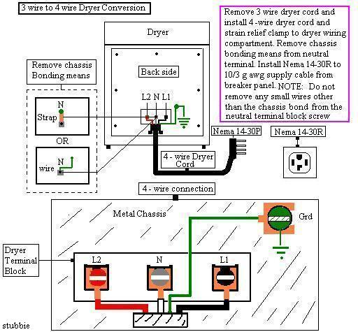 Dryer Wiring ?? - Electrical - DIY Chatroom Home Improvement Forum