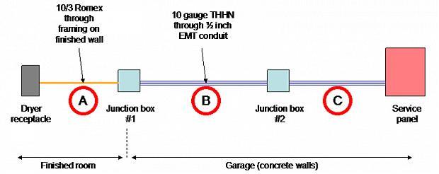 Conduit issues - help needed-dryer-electrics.jpg