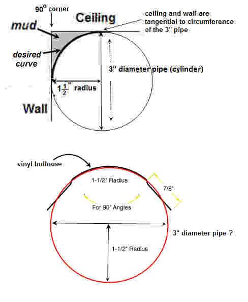 Curved corners where drywall meets?-drywallcurvedcorner.jpg