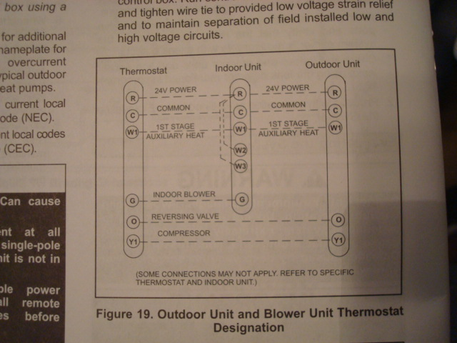 Which diagram to use on Lenox Thermostat wiring setup? Heat Pump Lenox techs needed-dsc04599.jpg