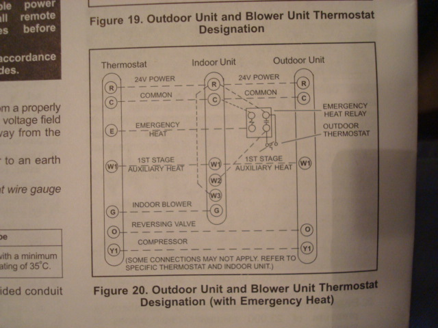 heat pump thermostat hook up coleman mach ac heat pump wiring home diagrams coleman mach ac heat pump wiring home diagrams