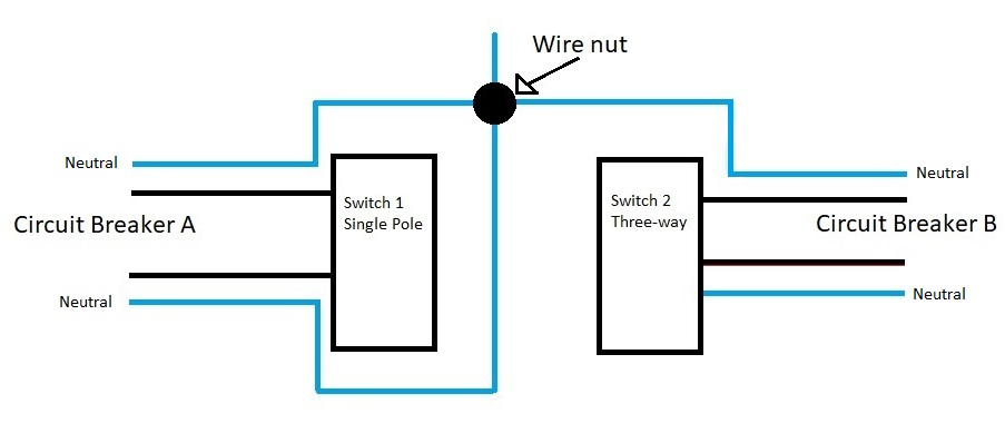 This wiring doesn't seem safe...-dual-switch.jpg