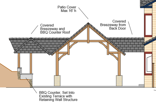 Patio Cover Post Options Building Amp Construction Diy