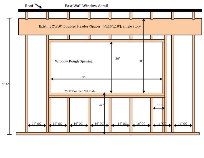 Window header building construction diy chatroom for Window header