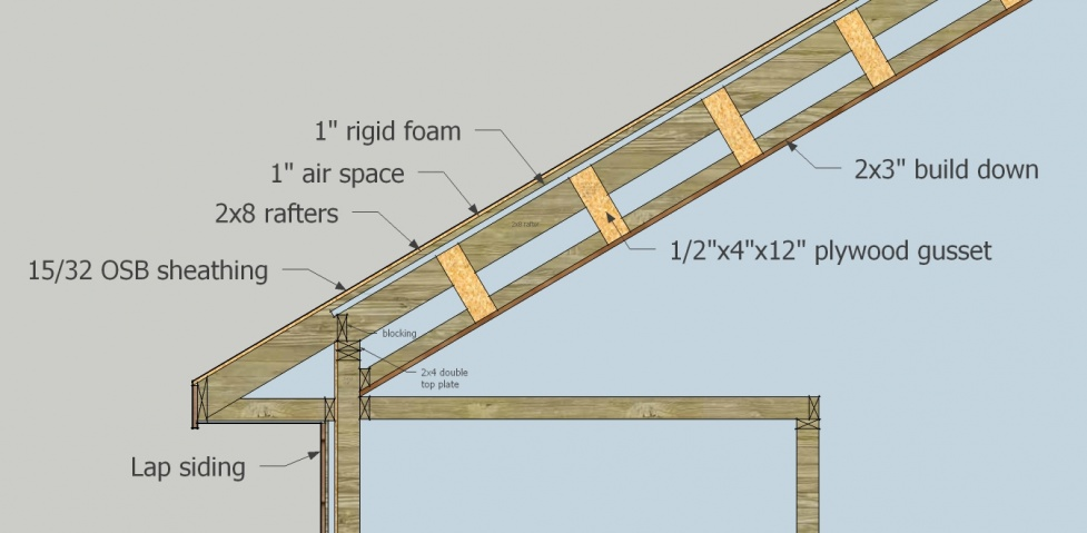 Rafter seat cut options-eave-detail.jpg