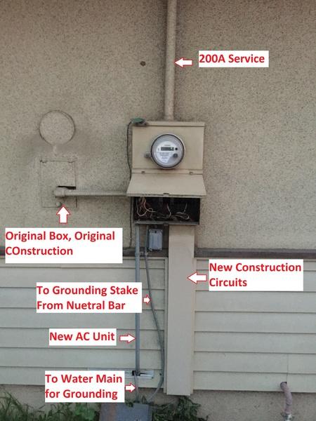 Tips Rewiring New Box Raised Foundation Attic