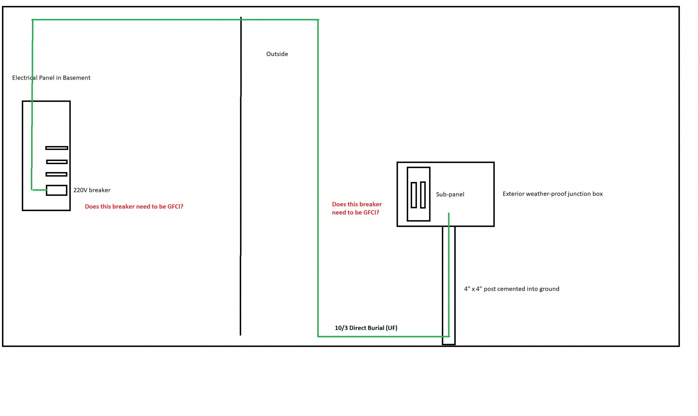 Question About 220V Breaker For Outside Circuit-electrical-panel-question-220v.jpg