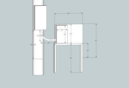Main Lug Location-electrical-service.jpg