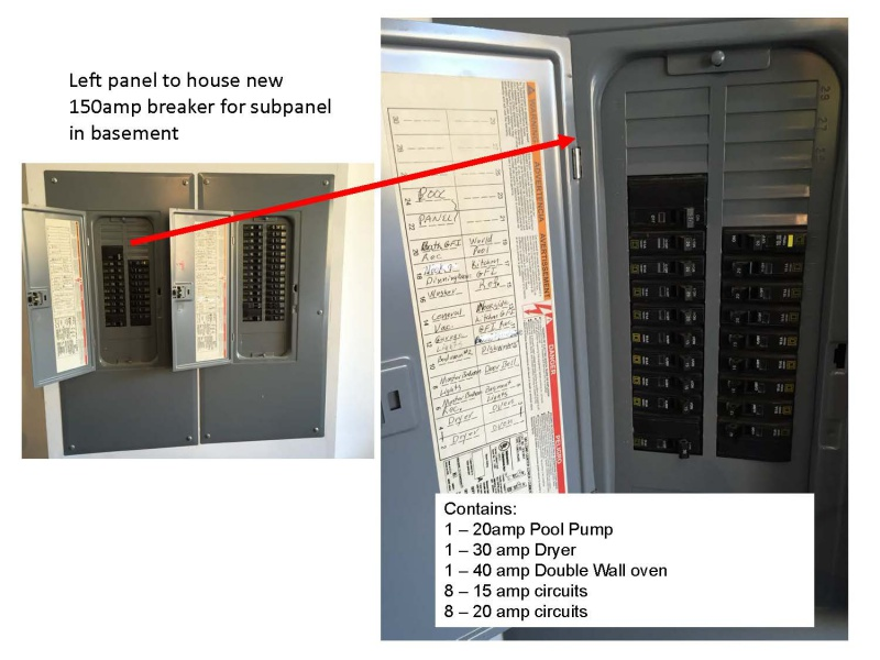 Wanting To Install An Electrical Panel In Basement - Electrical ...