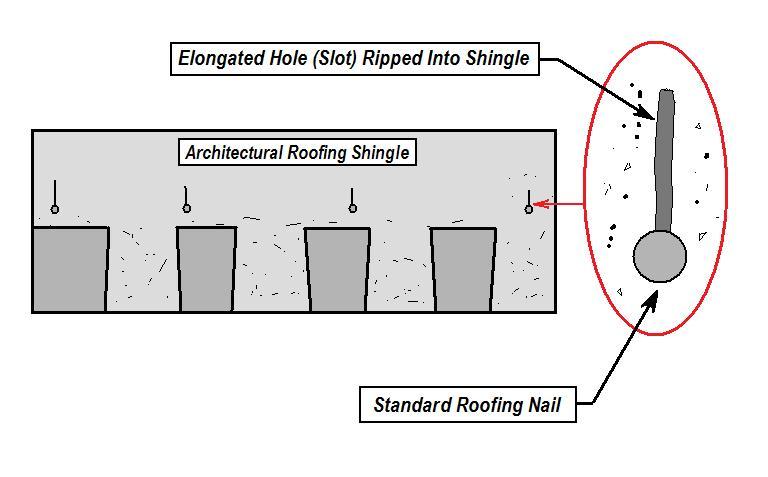 Shingle Damage Question-elongated-holes-01.jpg