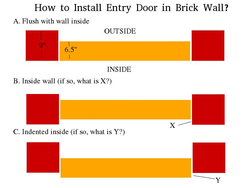 Depth Position of Entry Door in Brick Wall-entrydoorbrickwall.jpg