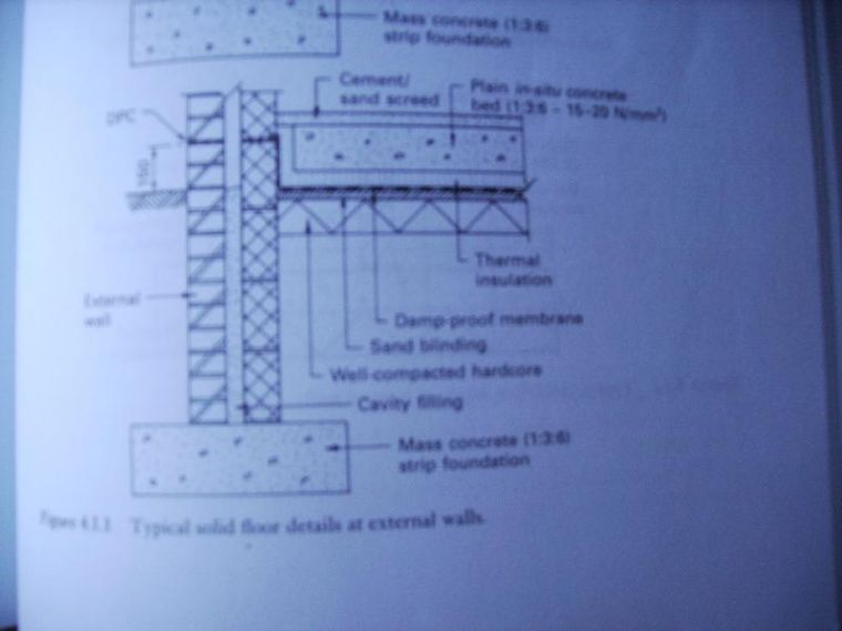 Recommended Slab Thickness Building Amp Construction