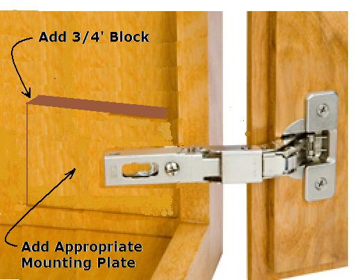 door overlay hinge rpc 9mm overlay dull chrome heavy duty hinges sc 1 st woodworkeru0027s hardware. Black Bedroom Furniture Sets. Home Design Ideas