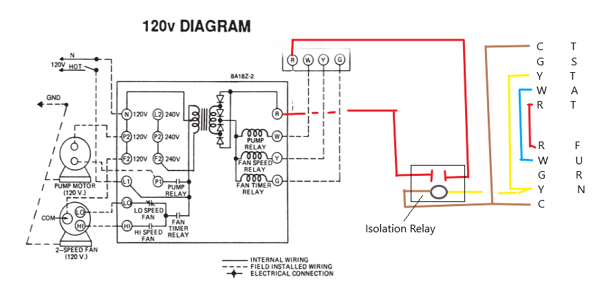 Wiring A Furnace | Wiring Diagram on