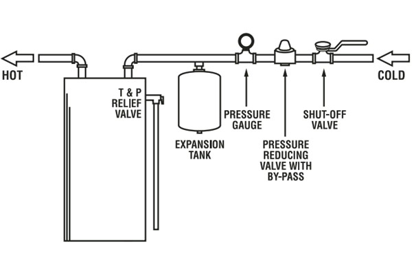 Armstrong Furnace Parts Diagram besides Water Piping Schematic likewise Expansion Tank Location additionally T Stat Wiring Color Code moreover Water Cooled Chiller Diagram. on chilled water system with expansion tank