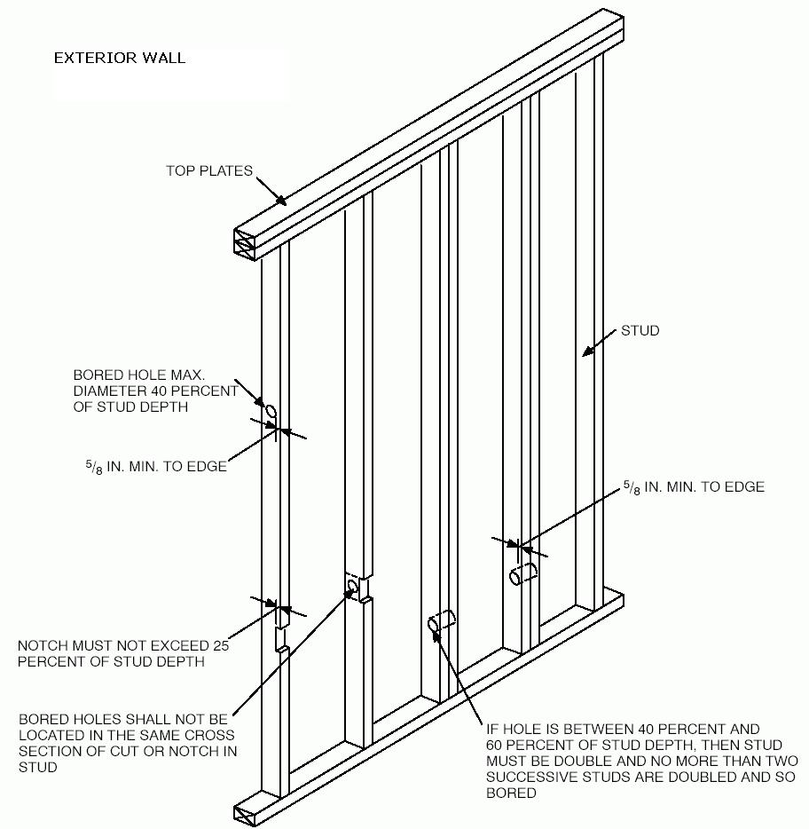 Sconce placed in studs?-exterior.jpg
