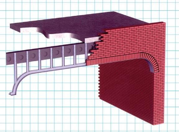 Brick arch falling-extra-heavy-duty-flat-parabolic-arch-lintel3.jpg