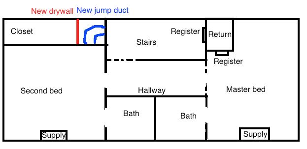 Installing Jump Duct through Closet-f084355aeab248a79612dad8090fc65e.png